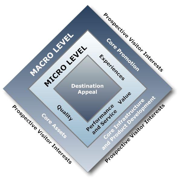 micro-graphic